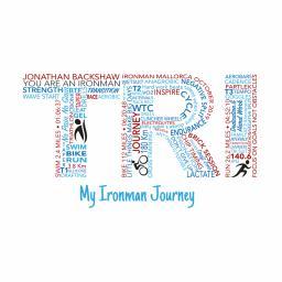 TriathlonWordPicWeb3.png